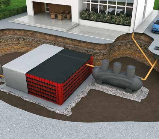 Drainpanel ist ein modulares Element zur Erstellung von unterirdischen Becken für die Regenwasserbewirtschaftung vor Ort