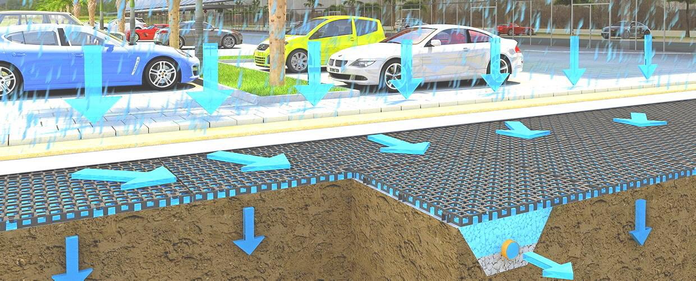 Geocell ist ein modulares Paneel, das für die Erstellung horizontaler und vertikaler Entwässerungssysteme zur effizienten Ableitung von Regenwasser entwickelt wurde